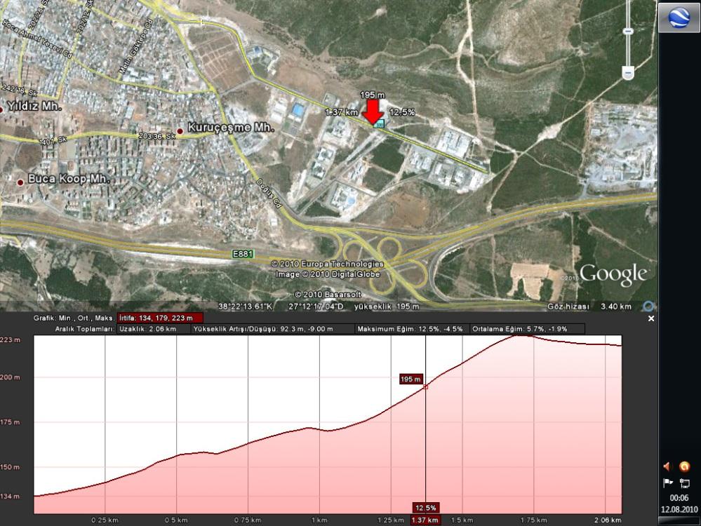 Google Earth'te Yükseklik Profili (Yol Enkesiti)